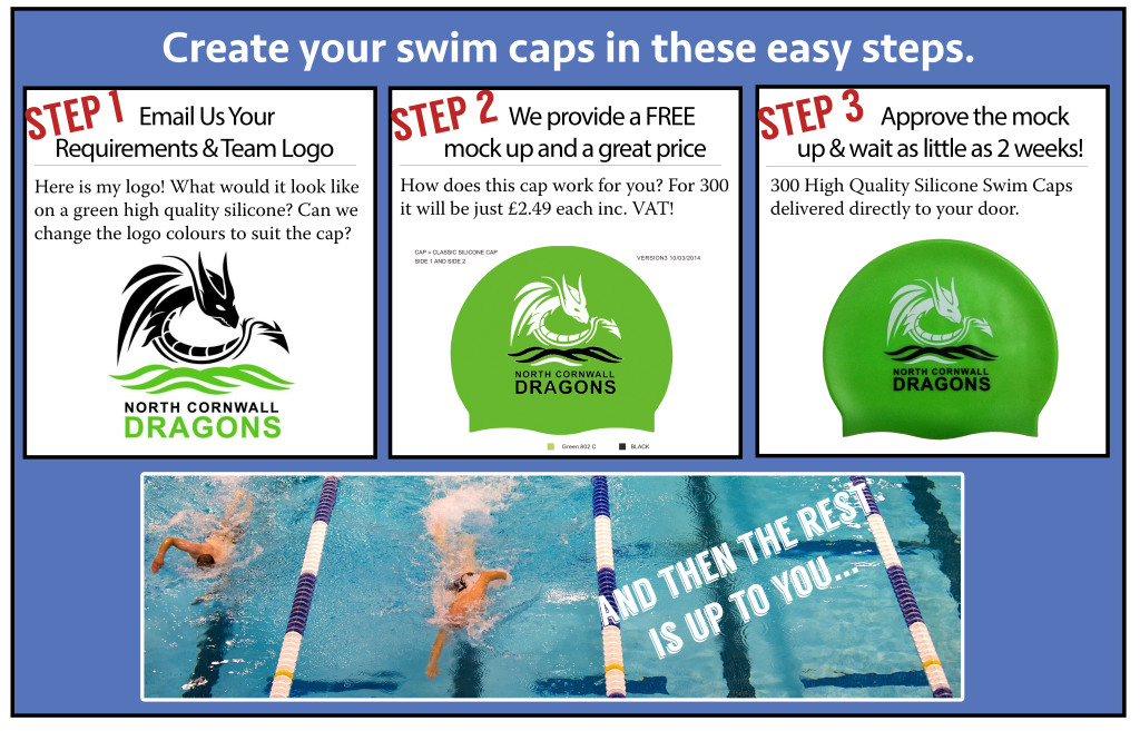Steps to create your swimming cap